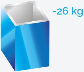Structure en aluminium inodisé: -19kg
